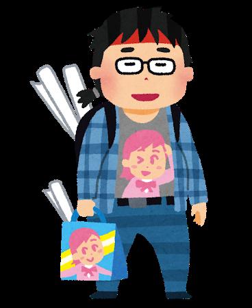 深夜アニメ300本近きみたら立派なアニオタだよな?www